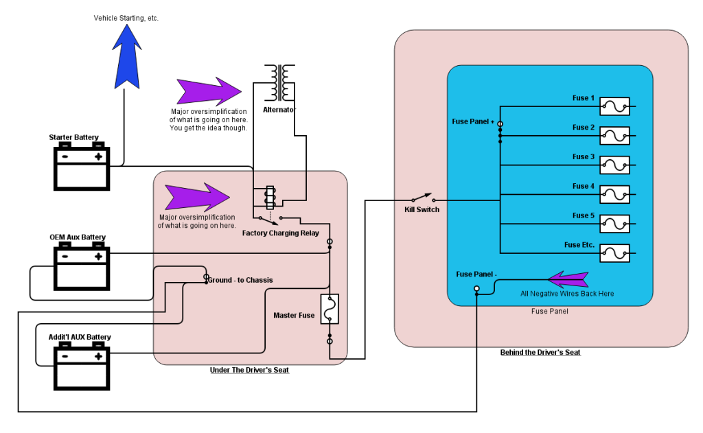 Wiring Diagram v2