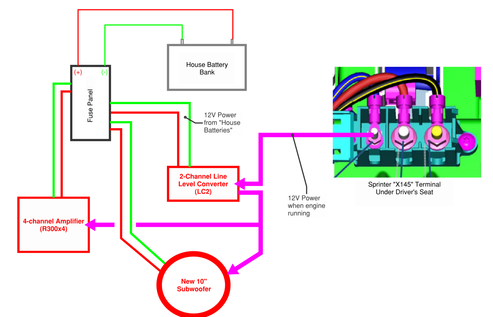 Sprinter Stock Stereo Upgrade And Speaker Replacement Points Unknown Surround Wiring Diagram For The Large Gauge That Is Needed To Power An Amp I Chose Boss Audio Kit Used Two Of These On My Subwoofer One